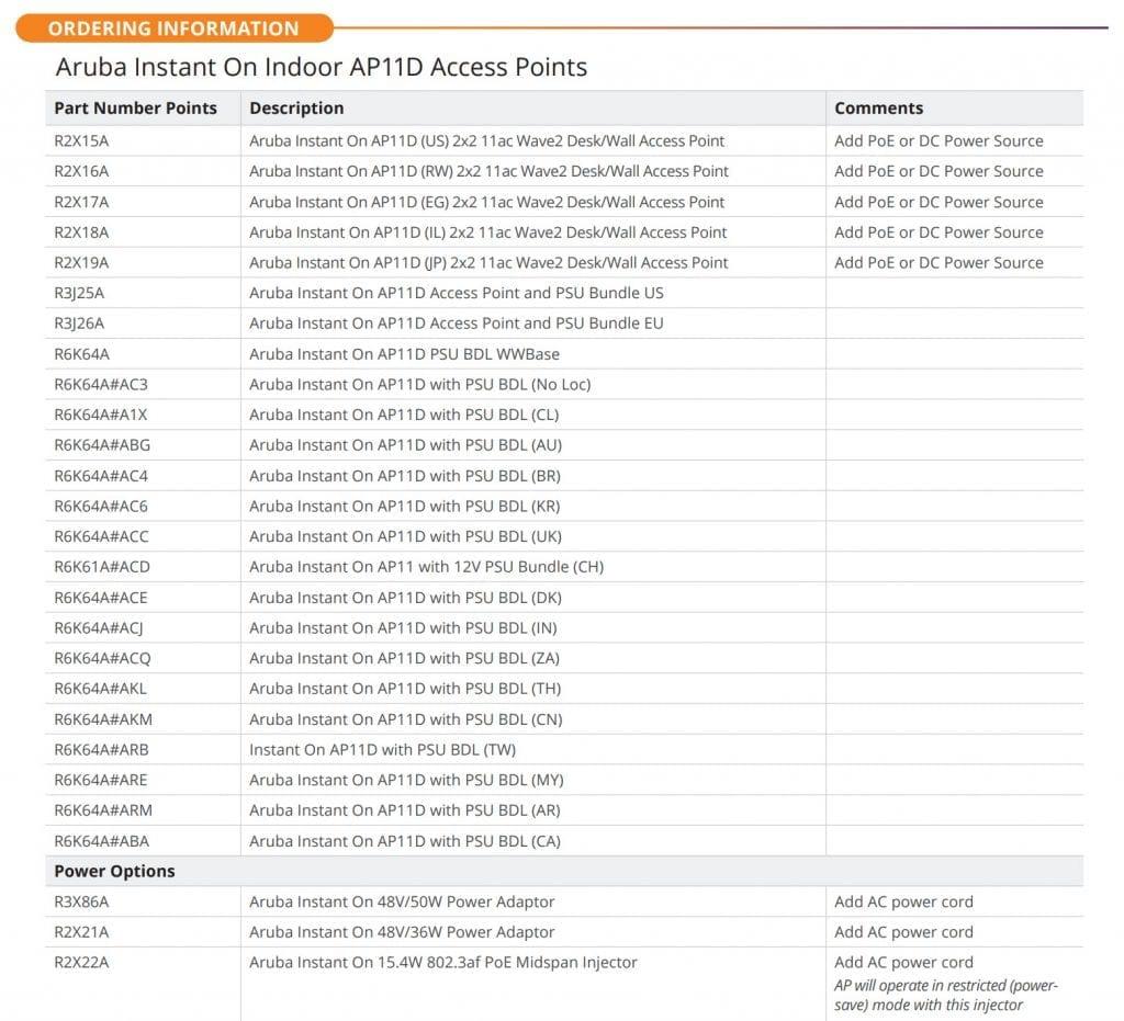 Tùy chọn Aruba Instant On AP11D