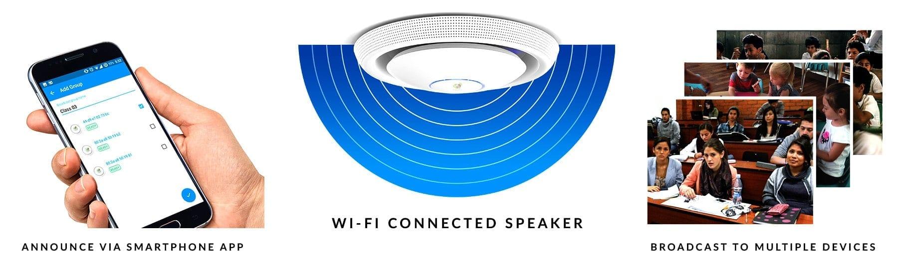 UniFi AP AC Edu tich hop 2 trong 1 phu song Wi Fi va Am thanh thong bao