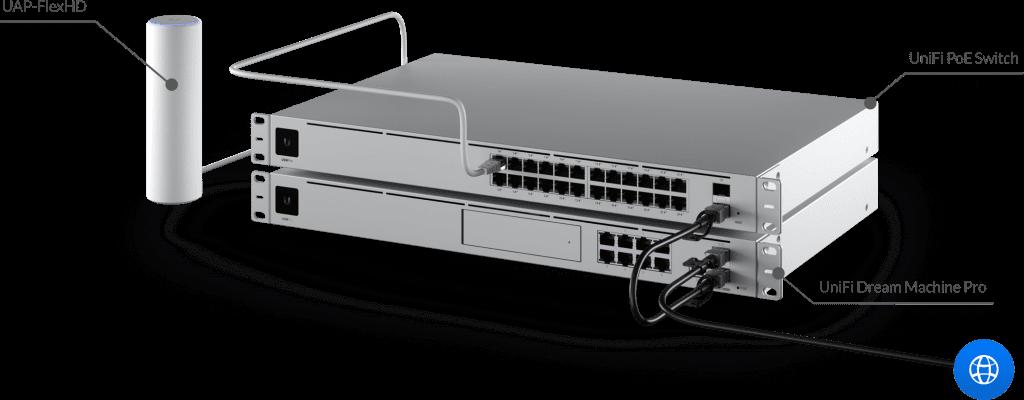 UniFi Flex HD giải pháp kết nối