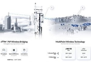 Backhaul là gì trong kết nối vô tuyến không dây